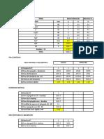 Analisis de agregados para concreto