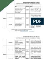 8. Plan de Estudios Para Diplomado
