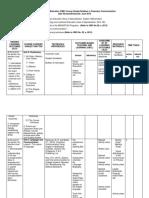 OBE Syllabus Purposive Communication 1 Version 2019