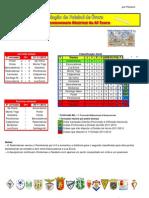 Resultados da 7ª Jornada do Campeonato Distrital da AF Évora em Futebol