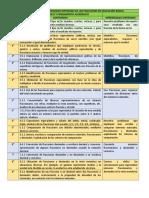 Actividad  13. LOS CONTENIDOS Y APRENDIZAJES ESPERADOS DE LAS FRACCIONES EN EDUCACIÓN BÁSICA.doc