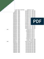 Mreq vs Preq vs Po vs Grns - With Item Desc