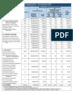 PCAB CATEGORIZATION TABLE.doc
