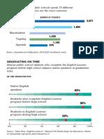 Hawaii School Languages