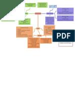 Proses Data Sistem Terdistribusi