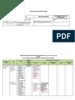 Model Pembelajaran Penintegerasian Ppk