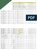 IO / Interlock List Format