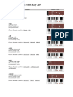 List of Chords With Key a#