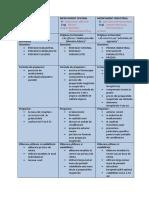 Clasificarea Medicamentelor Dupa Formulare