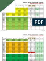 % Progress Sheet