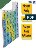 P-Block-7-Nitrogen-Family-1.pdf