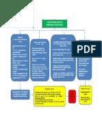 Rendición de Cuentas y Responsabilidades