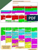 Desempeños de 1 a 6 Analisis w Practico