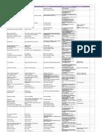sheet-music-availability.pdf