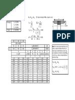 Tablas FS kd.pdf