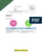 Registral y Notarial