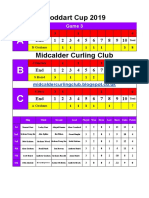 Stoddart Cup 2019 - Game 3