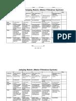 Design Challenge - Rubric - Grade 6 Water Filtration System.docx