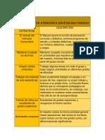 Estrategias de Atención a Grupos Multigrado