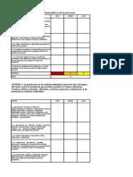 2. Valoracion de Los Criterios Para EVAP