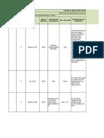 matriz de requisitos legales de sistema de gestión de salud y trabajo
