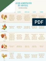 Plan de alimentación de 1400 kcal