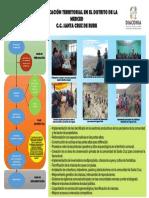 Proceso de planificación territorial de CC Santa Cruz