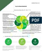 Informe 3.4.1 Ley de Financiamiento