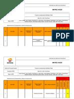 02.- HAZID Mantenimiento de Campamentos y Talleres Rev.4 (Incluye Obras Civiles)