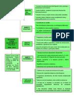 CRISIS-CORREÍSMO_2008-2018[1]