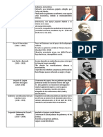 Ex Gobernantes Peruanos (1)