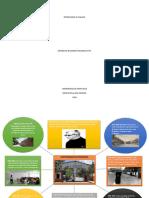 Mapa Mental Sobre Sociedad Civil y Construcción de La Paz