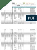 Plazas Vacante Reasignacion Docente 2019 - Etapa Regional - Segunda Fase