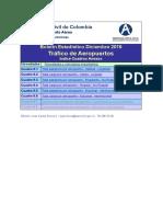 Estadisticas Trafico de Aeropuertos Diciembre 2016