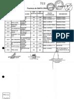 Boletín_Oficial_2.010-11-19-Resolución_723-Anexo_03-VII_B