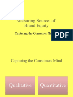 11 a Brand Equity Measurement