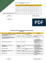 Siklus Manajemen PKM Kampus