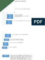 Fluxo Programas CRS Reportável PT