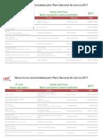 Plano Nacional de Leitura-Temas científicos-terceirociclo+ensinosecundário