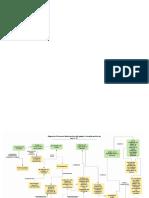 Mapa de Proceso de La Fabricacon Del Papel Empresa Norma