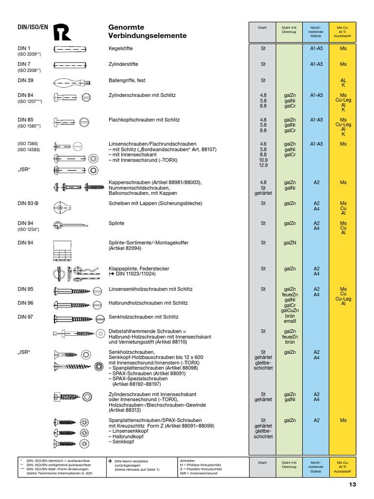 Spannstifte Spannhülsen geschlitzt schwere Ausführung ISO 8752 Federstahl gal zn