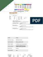 Ejercicio 1 - Medidas Descriptivas - Corte II