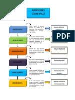 AGRUPACIONES DOCUMENTALES tarea unidad 1.docx