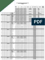 Format Matrik Usulan Kube 2020