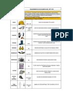Requerimientos de Doc y Epc - Subcontratistas
