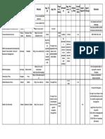 GeeBee Education - Tie Up Univ Info Sheet - UK, Europe, UAE