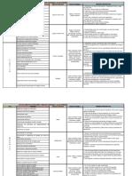 Tabla de Peligrpos y Riesgos y Medidas de Control (1)