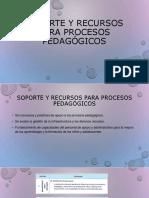 Soporte y Recursos Para Procesos Pedagógicos i