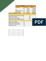 Costeo Por Absorcion y Variable TF
