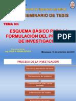 Esquema Basico Para Formulacion Proyecto Investigacion